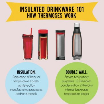 Insulated Drinkware 101 – How Thermoses Work