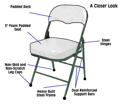 Folding Padded Chairs